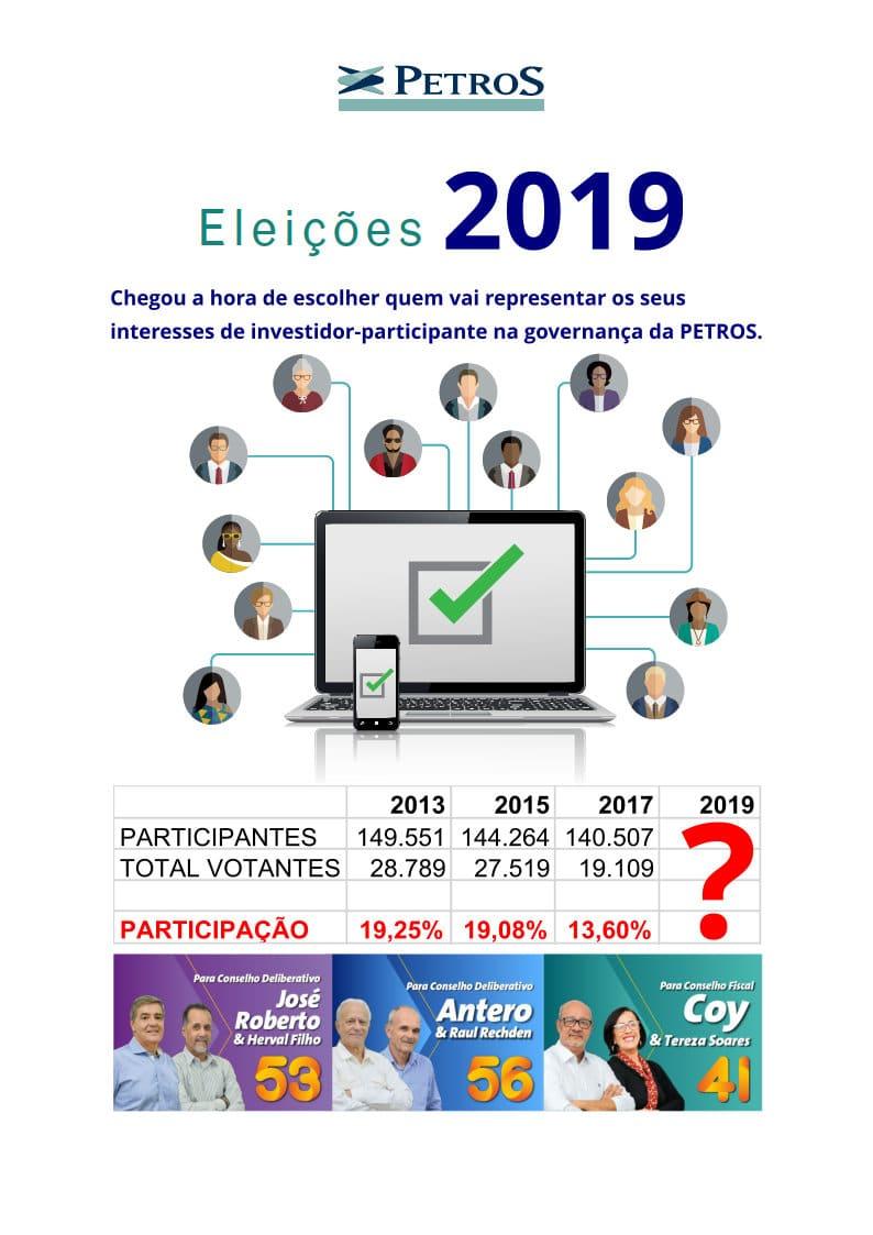eleições-2019